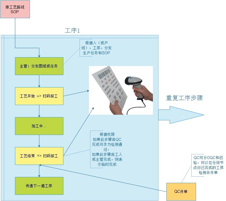 速易天工系列ERP演示视频5段