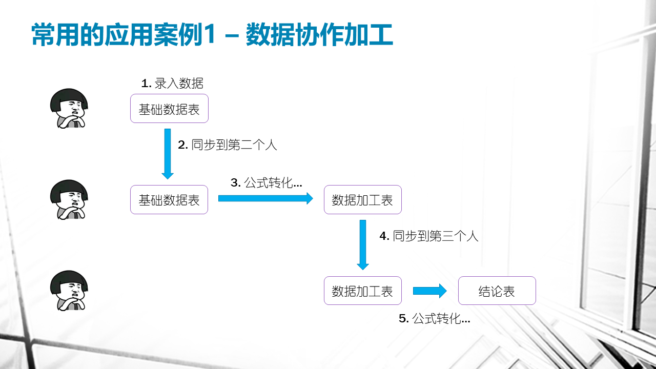 3 - MoreExcel插件版教程2.0