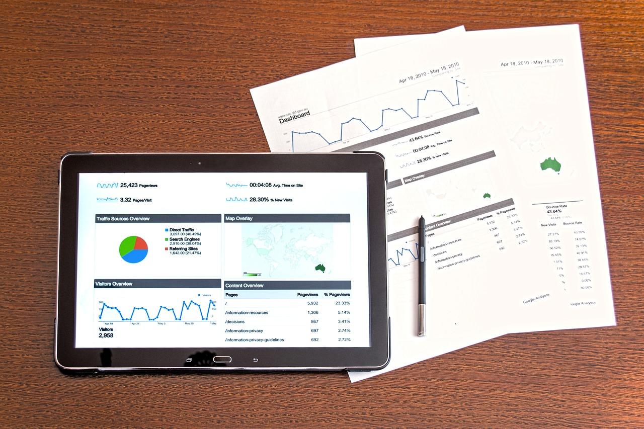 1532999998 - 干货来了,小微企业如何挑选管理软件