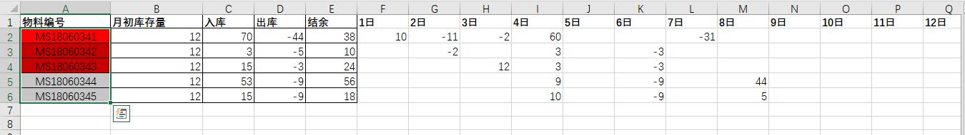 7154785d3fb8804a9e0daf3a2ba0b463 - 自己做不求人,一套超简单的出入库+下单联动的Excel管理表