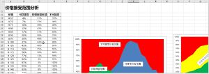 %E6%90%9C%E7%8B%97%E6%88%AA%E5%9B%BE20181105090902 300x106 - MoreExcel共享编辑更新11-1