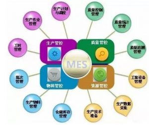 timg 300x251 - 制造业MES系统实施的优势总结